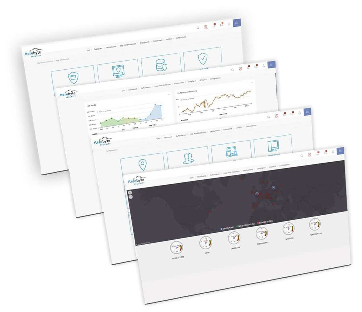 Aerobyte Software Defined Perimeter Dashboard